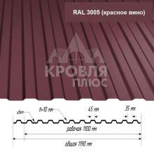 Лист НС-10 Красное вино (RAL 3005) 1,8*1,19