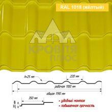 Банга Желтый RAL 1018 ш. 1.19 (1.10) м